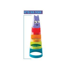 המגדל של מר חכמי והכדורים המתגלגלים - IAM